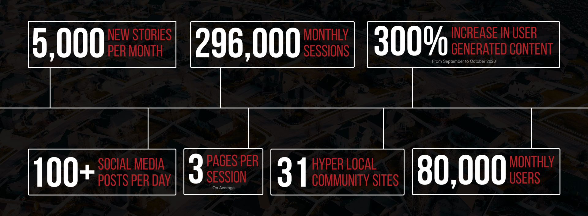 NNN Statistics Infographic